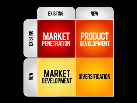 Market development strategy matrix, business concept Illustration