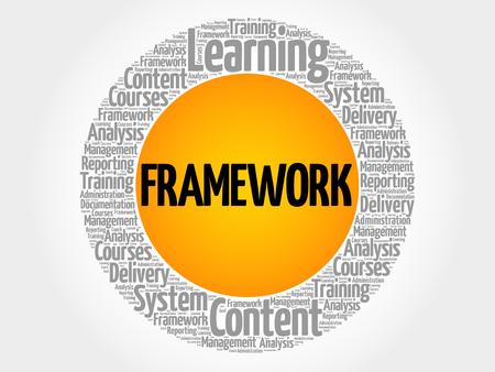 フレームワーク円スタンプの単語の雲、ビジネス コンセプト
