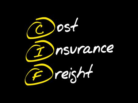CIF - Cost Insurance Freight, concept commercial acronyme Banque d'images - 87776373