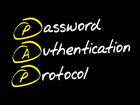 PAP Password Authentication Protocol, acronym concept
