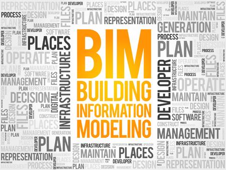 BIM - Gebäudeinformationen, die Wortwolke, Geschäftskonzept modellieren. Standard-Bild - 87820756