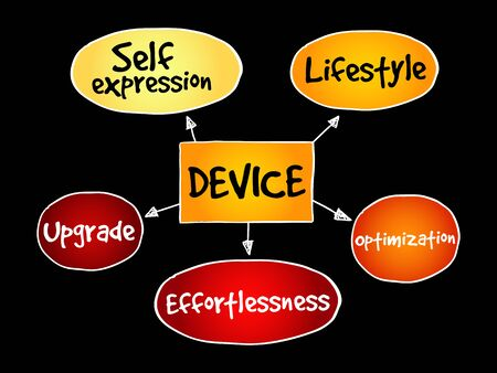 User experience criteria for mobile Device mind map concept Illustration