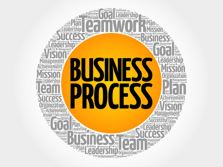 Business Process circle word cloud, business concept