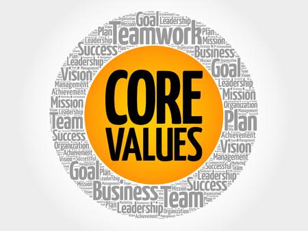 핵심 가치 단어 구름 콜라주, 비즈니스 개념 배경 일러스트