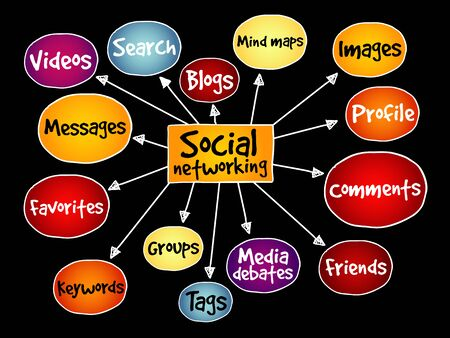 Social networking mind map business concept background