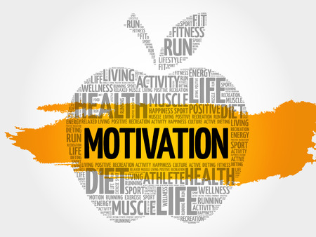 MOTIVATION apple word cloud, health concept