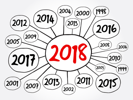 2018 Happy New Year and previous years mind map flowchart, holiday concept for presentations and reports Illustration