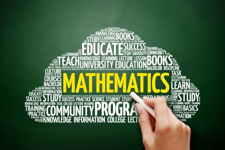Mathematics word cloud, education concept on blackboard