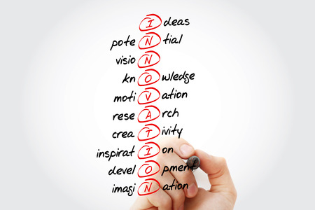 Hand writing INNOVATION - Ideas, Potential, Vision, Knowledge, Motivation, Research, Creativity, Inspiration, Development, Imagination acronym with marker, business concept background Stock Photo