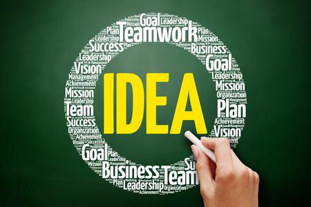 Idea plan word cloud collage, business concept on blackboard Archivio Fotografico