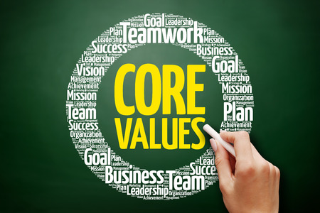Core Values word cloud collage, business concept on blackboard