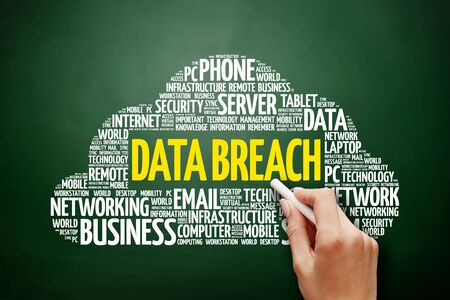 intentional: Data Breach word cloud collage, technology concept on blackboard Stock Photo