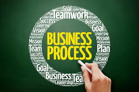 Business Process word cloud collage, business concept on blackboard