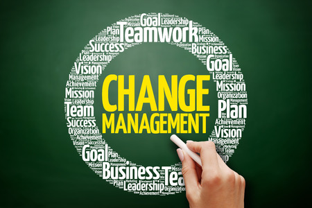 Change management word cloud collage, business concept on blackboard Stock Photo