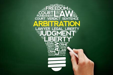 Collage de la nube de la palabra del bulbo del arbitraje, concepto del negocio en la pizarra