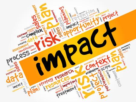 Impact word cloud.
