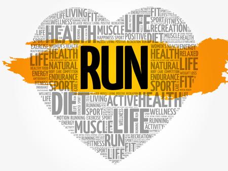 endurance run: RUN heart word cloud.