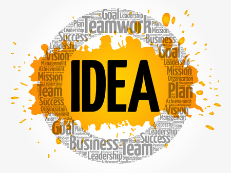 Idea circle word cloud, business