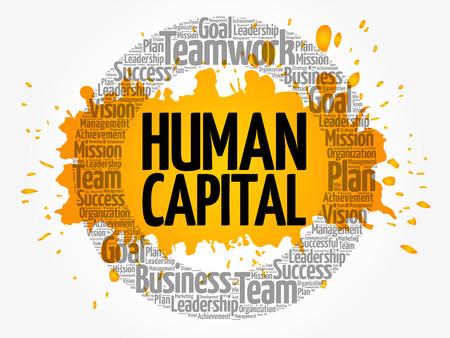 Collage della nuvola di parola del capitale umano, fondo di concetto di affari