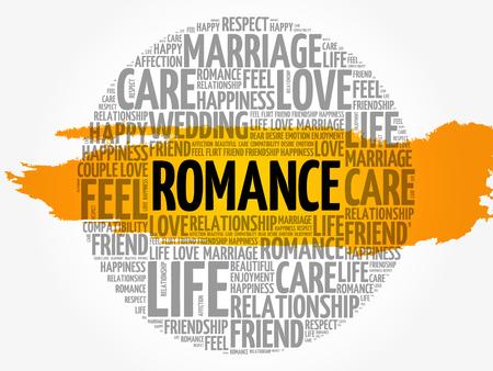 Romance circle word cloud collage concept