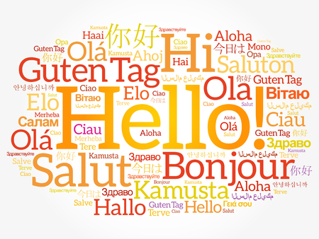 Hello word cloud in different languages of the world, background concept.