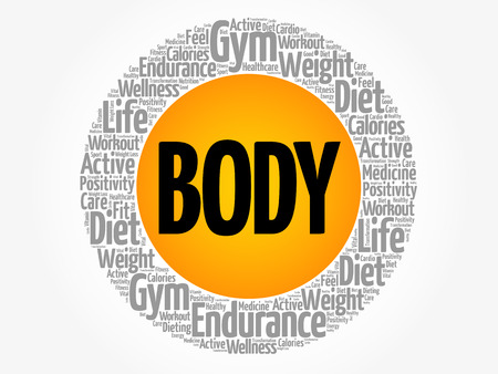 Body word cloud collage, health concept background illustration.