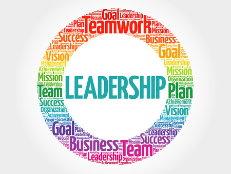 Leadership circle word cloud, business concept.