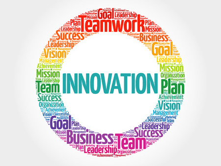 INNOVATION circle word cloud, business concept.