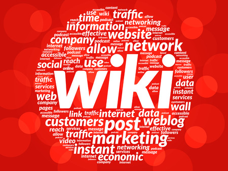 WIKI word cloud collage, business concept background