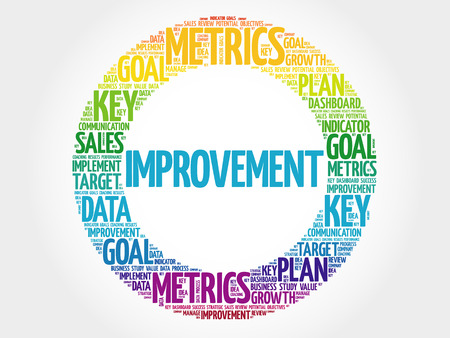 Improvement circle word cloud, business concept background