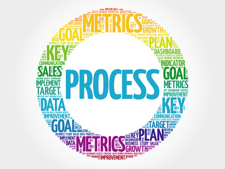 Process circle word cloud, business concept background
