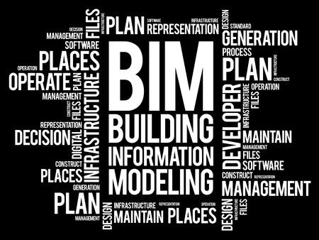 BIM - building information modeling word cloud, business concept 版權商用圖片 - 94466093