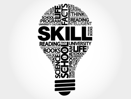 SKILL bulb word cloud, business concept