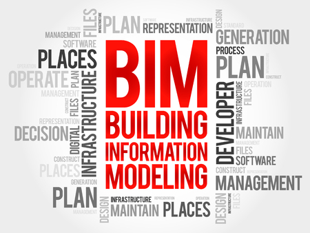 BIM - building information modeling word cloud, business concept.