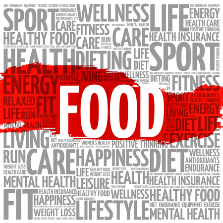 Food word cloud background, health concept.