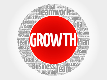 Growth circle word cloud, business concept