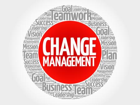 Nube de word de sello de círculo de gestión de cambio, concepto de negocio. Ilustración de vector