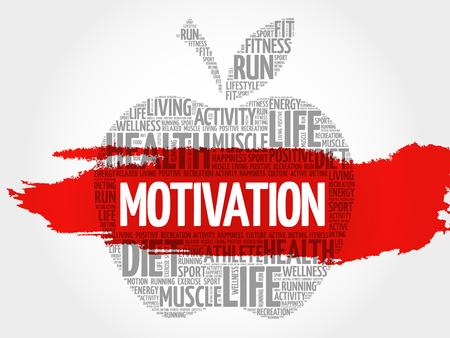 MOTIVATION apple word cloud, health concept