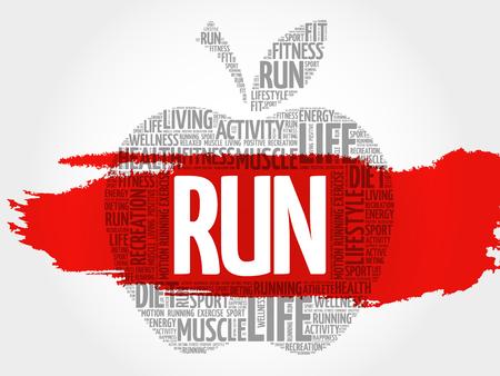 RUN apple word cloud, health concept