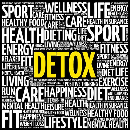 DETOX word cloud background, health concept