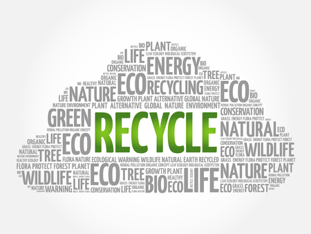 Recycle word cloud, conceptual green ecology background