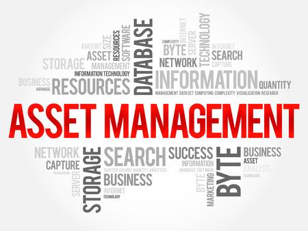 Asset Management word cloud collage, business concept background.
