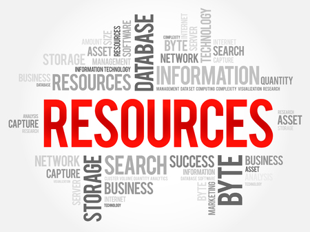Resources word cloud collage, business concept background.