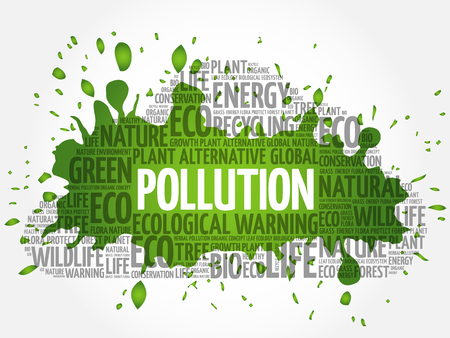 Pollution word cloud, conceptual green ecology background