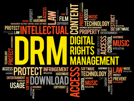 DRM - Digital Rights Management word cloud, business concept background