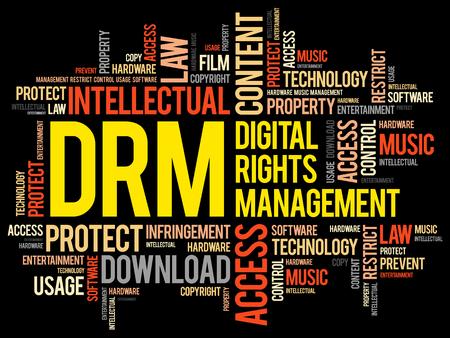 DRM - Nube de palabras de gestión de derechos digitales, fondo del concepto de negocio