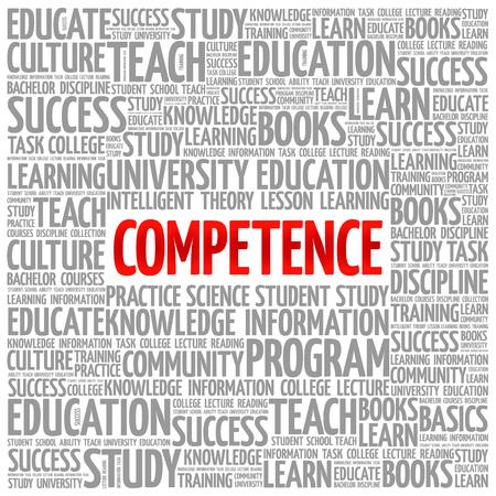 COMPETENCIA palabra nube collage, fondo del concepto de educación