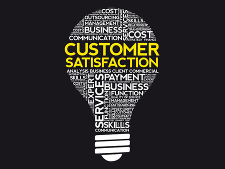Customer Satisfaction bulb word cloud, business concept