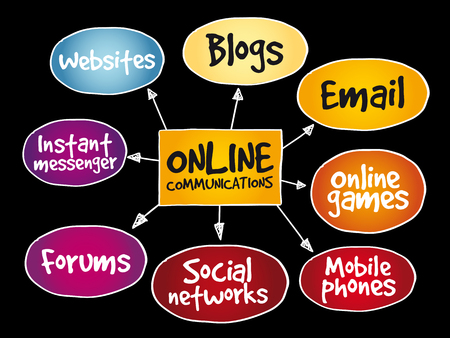 Online communications mind map, business concept Illustration