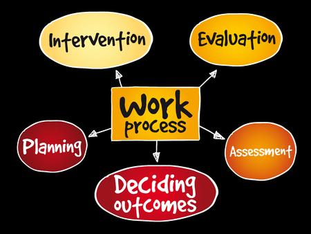 Work process mind map, business concept Illustration